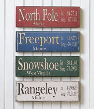 Longitude and Latitude Personalized Sign