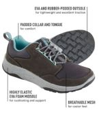 Women's Traverse Trail Sneakers